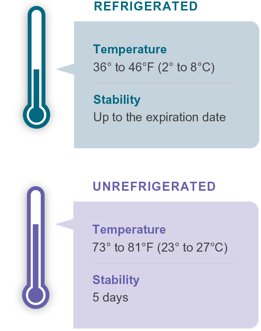 Blue Thermometer-Refrigerated and Purple Unrefrigerated Thermometer